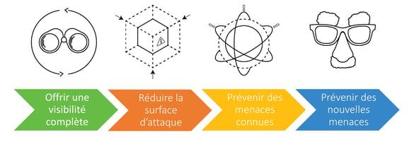 palo_prevention.jpg