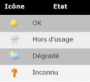 météo-service-coservit