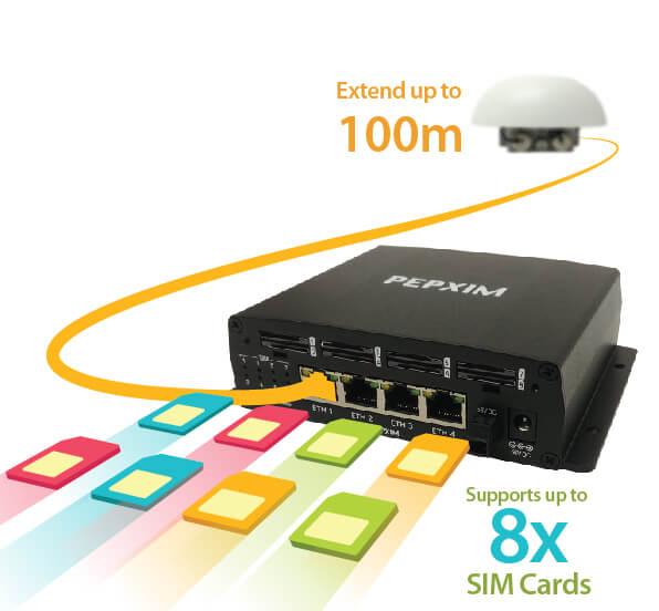 sim-bank-x8-08