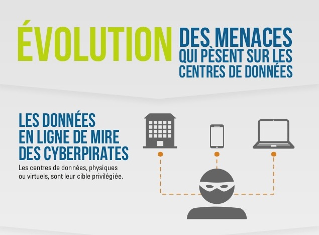 Visuel Palo - Menaces contre les Data Center